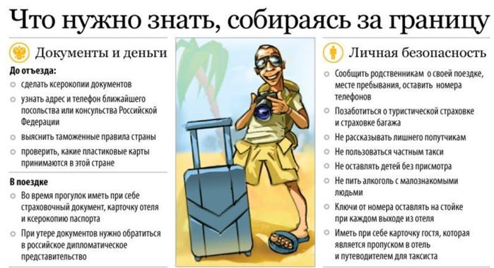 Что нужно знать собираясь за границу